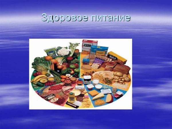 Углеводная диета отзывы фото