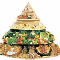 Кефирно  яблочная диета меню на 3 7 9 дней отзывы